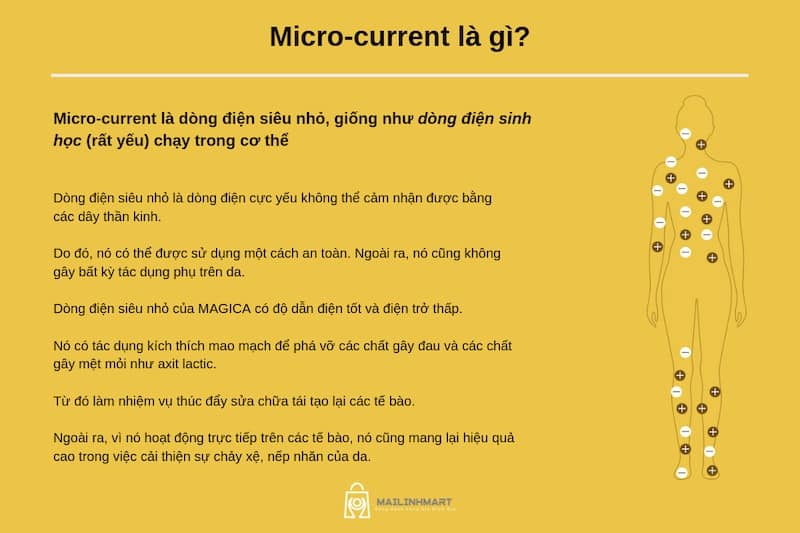 MAGICA có chức năng tạo micro-current